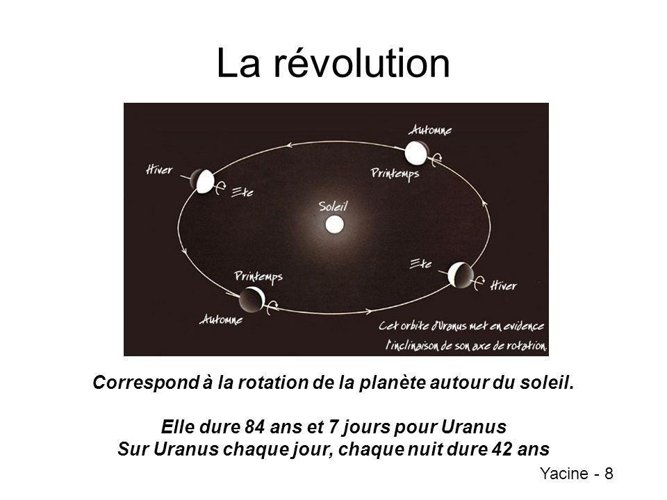 La révolution Correspond à la rotation de la planète autour du soleil. Elle dure 84 ans et 7 jours pour Uranus Sur Uranus chaque jour, chaque nuit dur