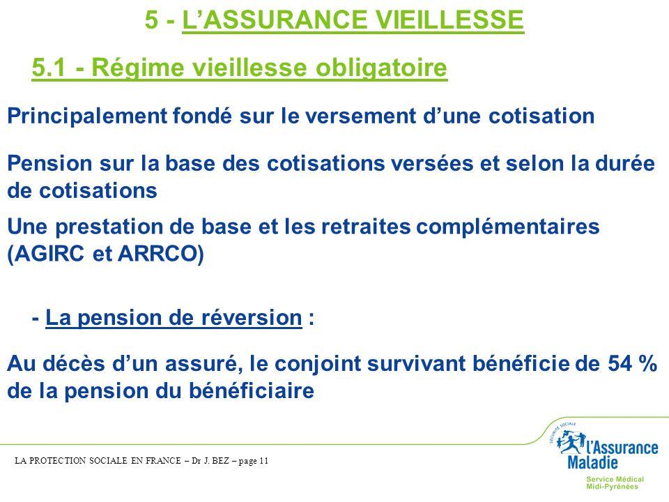 5.1 - Régime vieillesse obligatoire 5 - LASSURANCE VIEILLESSE Principalement fondé sur le versement dune cotisation Pension sur la base des cotisation