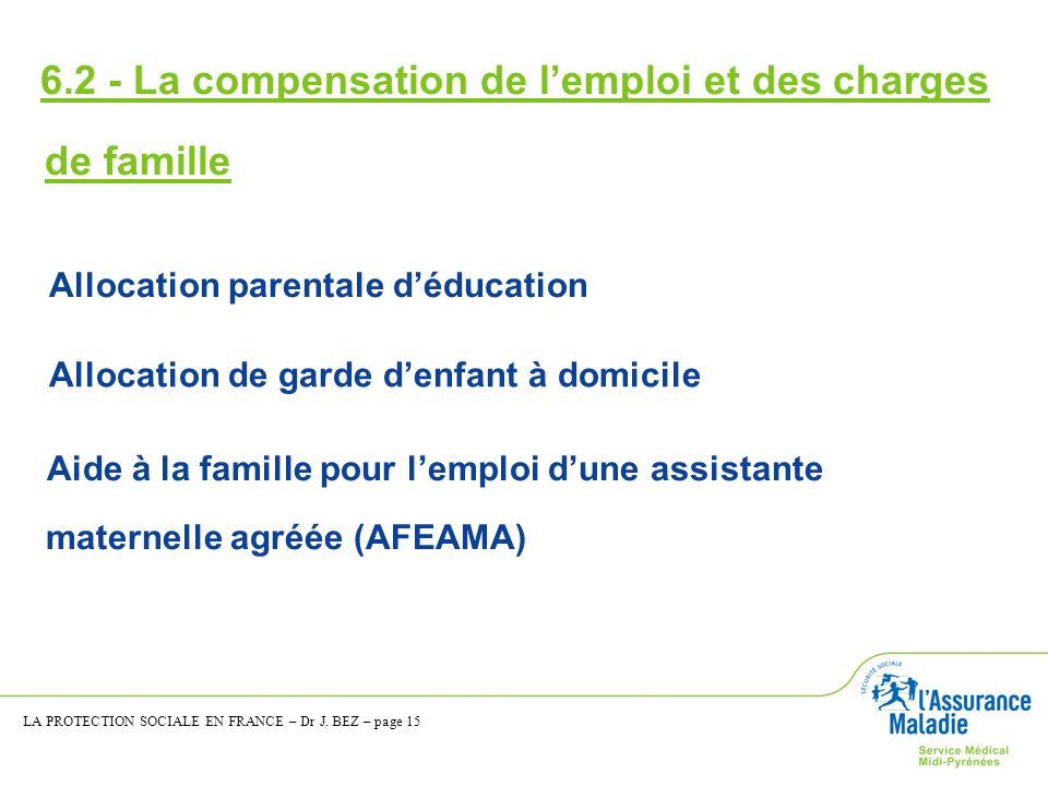 6.2 - La compensation de lemploi et des charges de famille Allocation parentale déducation Allocation de garde denfant à domicile Aide à la famille po