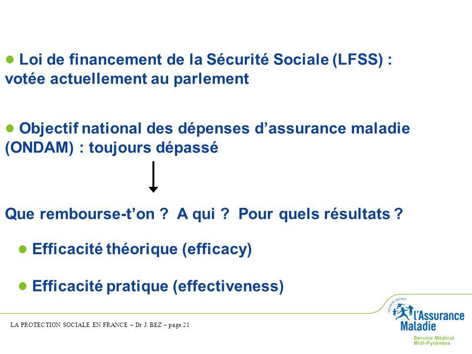 Loi de financement de la Sécurité Sociale (LFSS) : votée actuellement au parlement Objectif national des dépenses dassurance maladie (ONDAM) : toujour