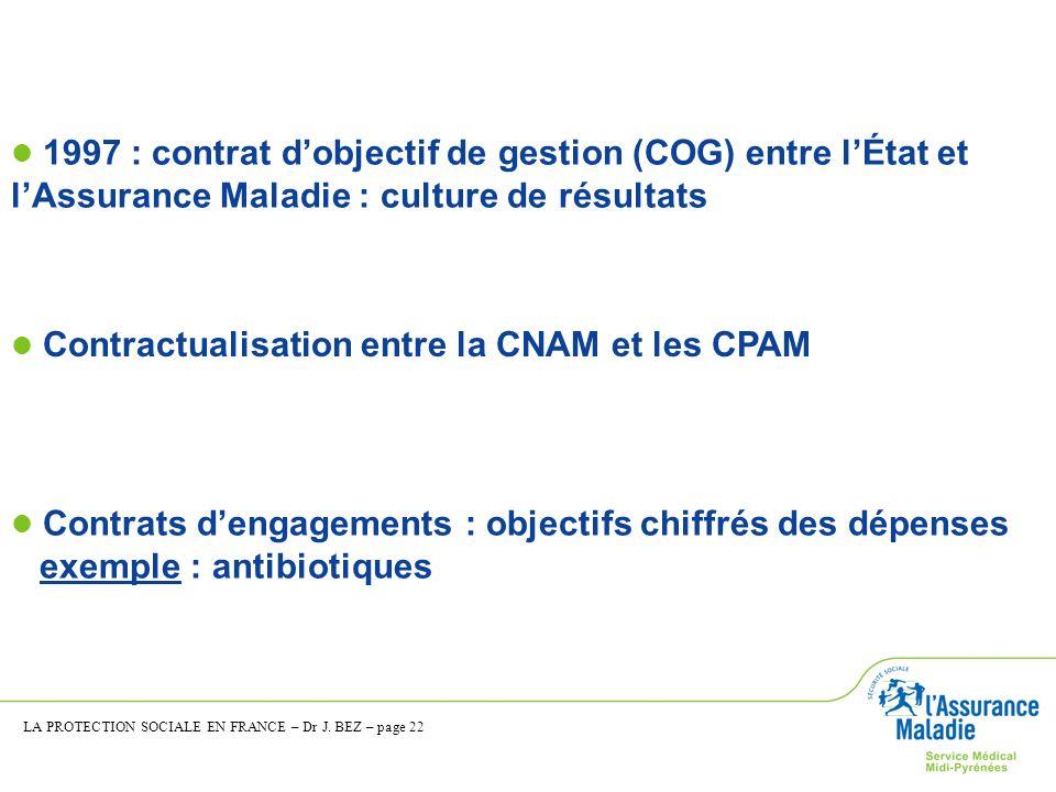 1997 : contrat dobjectif de gestion (COG) entre lÉtat et lAssurance Maladie : culture de résultats Contractualisation entre la CNAM et les CPAM Contra