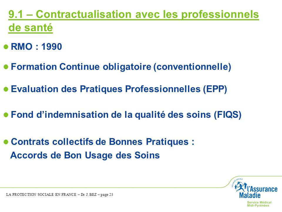 9.1 – Contractualisation avec les professionnels de santé RMO : 1990 Formation Continue obligatoire (conventionnelle) Fond dindemnisation de la qualit