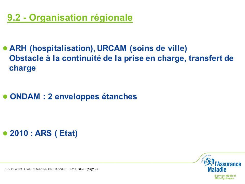 9.2 - Organisation régionale ARH (hospitalisation), URCAM (soins de ville) Obstacle à la continuité de la prise en charge, transfert de charge ONDAM :