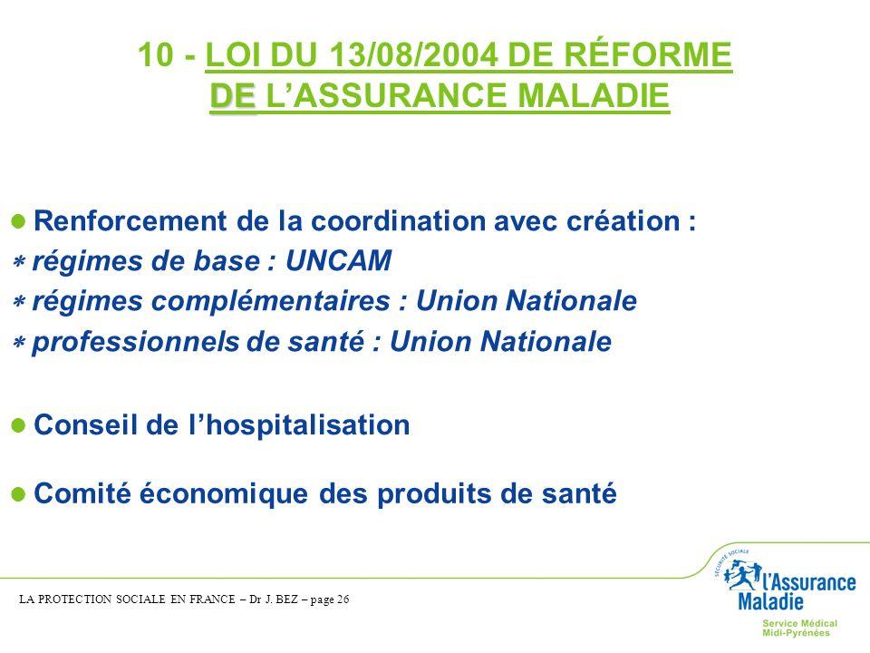 10 - LOI DU 13/08/2004 DE RÉFORME DE DE LASSURANCE MALADIE Renforcement de la coordination avec création : régimes de base : UNCAM régimes complémenta