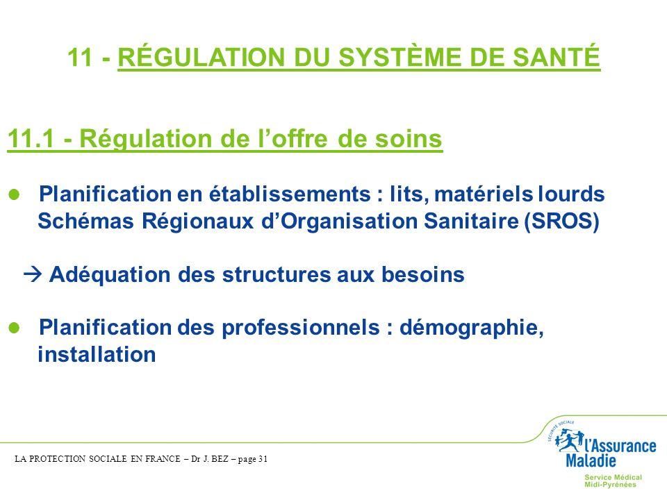 11 - RÉGULATION DU SYSTÈME DE SANTÉ 11.1 - Régulation de loffre de soins Planification en établissements : lits, matériels lourds Schémas Régionaux dO