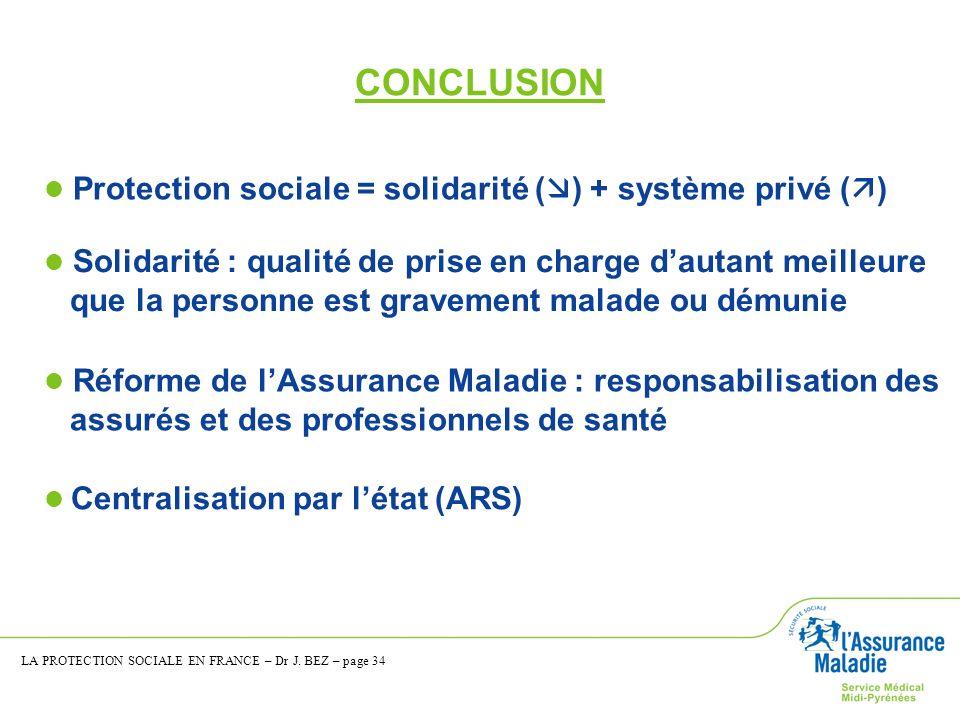 CONCLUSION Protection sociale = solidarité ( ) + système privé ( ) Solidarité : qualité de prise en charge dautant meilleure que la personne est grave