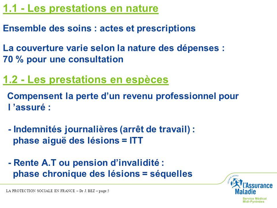 2 - LES RÉGIMES COMPLÉMENTAIRES 2.1 - 84 % des personnes vivant en France ont une assurance maladie complémentaire Trois types dinstitutions : les mutuelles (à but non lucratif) couvrent 7 % des dépenses de santé les assurances privées (3 %) les institutions de prévoyance (2 %) 2.2 - Prennent en charge 7,5 % des dépenses de santé LA PROTECTION SOCIALE EN FRANCE – Dr J.