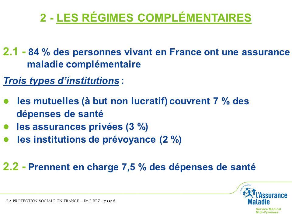 2 - LES RÉGIMES COMPLÉMENTAIRES 2.1 - 84 % des personnes vivant en France ont une assurance maladie complémentaire Trois types dinstitutions : les mut