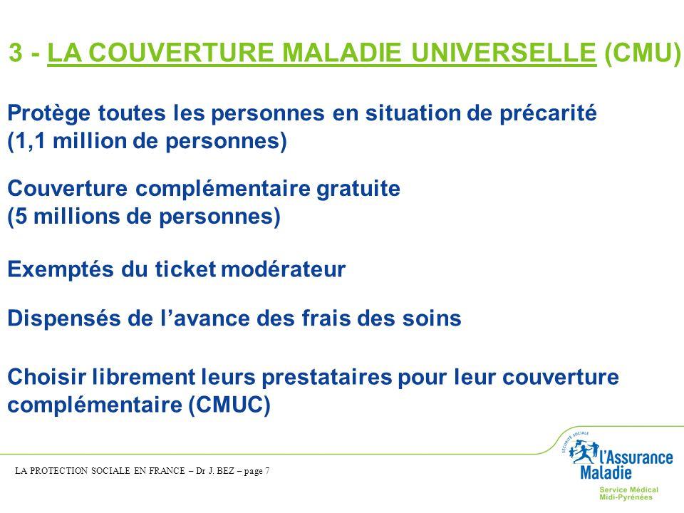 3 - LA COUVERTURE MALADIE UNIVERSELLE (CMU) Protège toutes les personnes en situation de précarité (1,1 million de personnes) Couverture complémentair