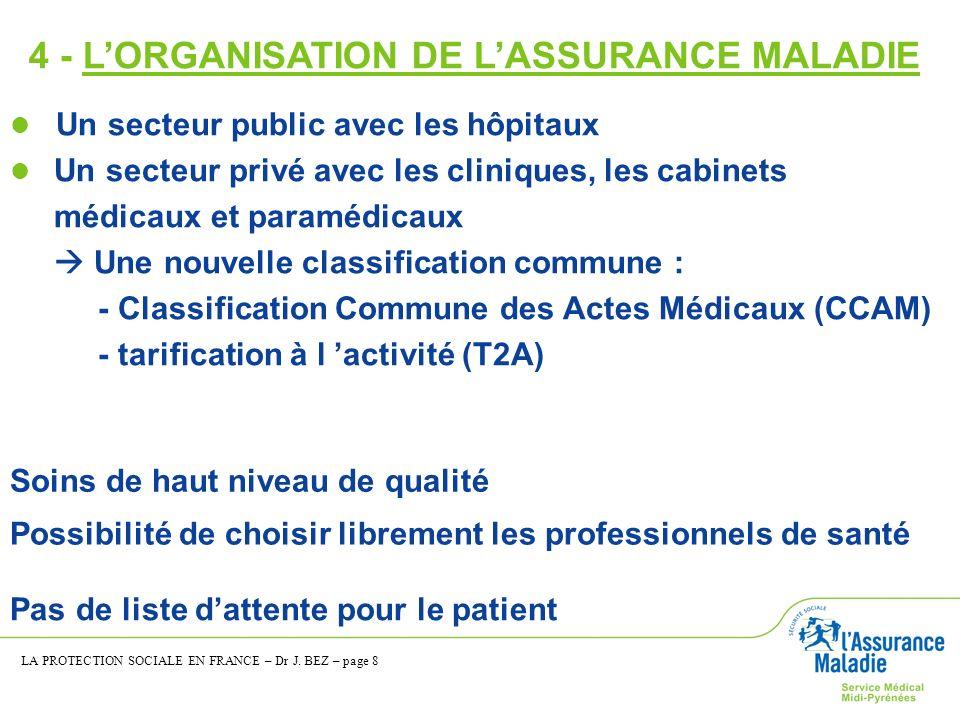 4 - LORGANISATION DE LASSURANCE MALADIE Un secteur public avec les hôpitaux Un secteur privé avec les cliniques, les cabinets médicaux et paramédicaux