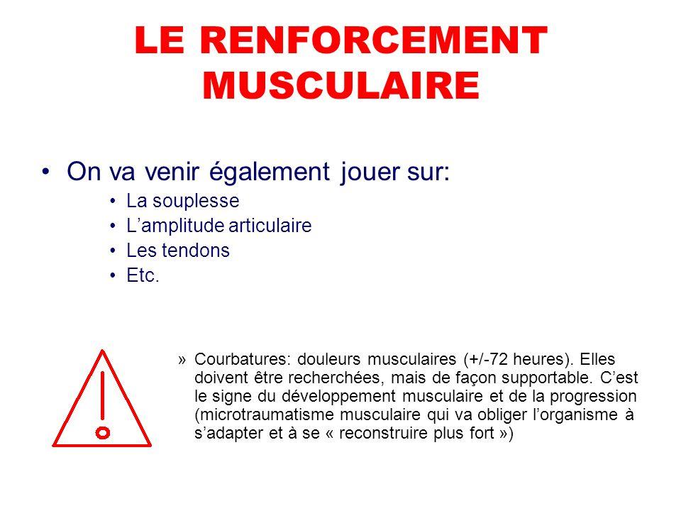 LE RENFORCEMENT MUSCULAIRE On va venir également jouer sur: La souplesse Lamplitude articulaire Les tendons Etc.