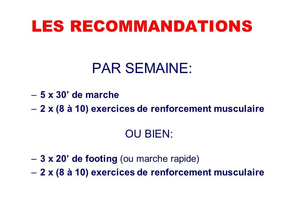 LES RECOMMANDATIONS PAR SEMAINE: –5 x 30 de marche –2 x (8 à 10) exercices de renforcement musculaire OU BIEN: –3 x 20 de footing (ou marche rapide) –2 x (8 à 10) exercices de renforcement musculaire