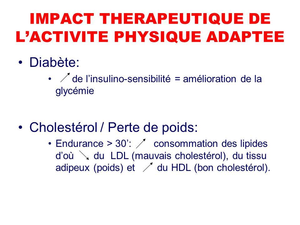 IMPACT THERAPEUTIQUE DE LACTIVITE PHYSIQUE ADAPTEE Diabète: de linsulino-sensibilité = amélioration de la glycémie Cholestérol / Perte de poids: Endurance > 30: consommation des lipides doù du LDL (mauvais cholestérol), du tissu adipeux (poids) et du HDL (bon cholestérol).