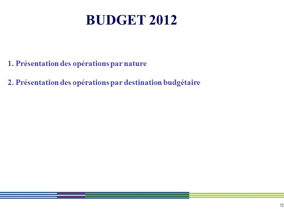 12 BUDGET 2012 1. Présentation des opérations par nature 2.