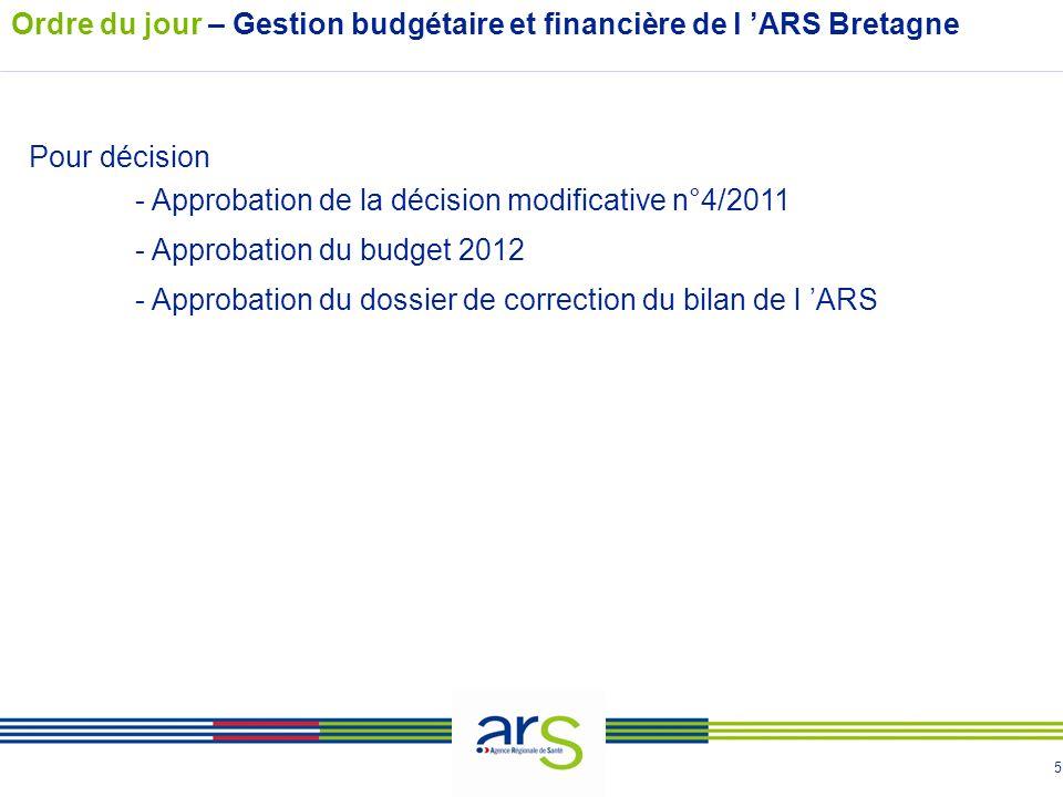 5 Ordre du jour – Gestion budgétaire et financière de l ARS Bretagne Pour décision - Approbation de la décision modificative n°4/2011 - Approbation du budget 2012 - Approbation du dossier de correction du bilan de l ARS