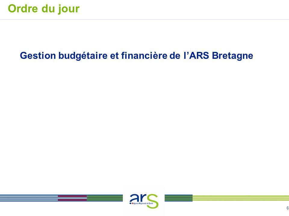 6 Ordre du jour Gestion budgétaire et financière de lARS Bretagne