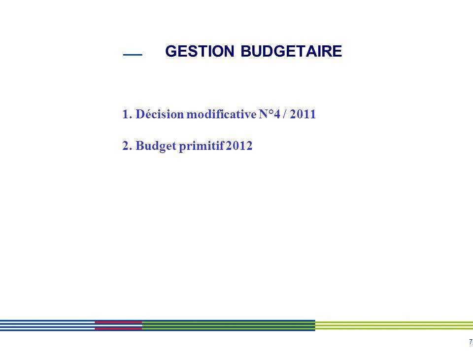 8 Décision modificative n°4/2011 1. Produits 2. Charges 3. Synthèse