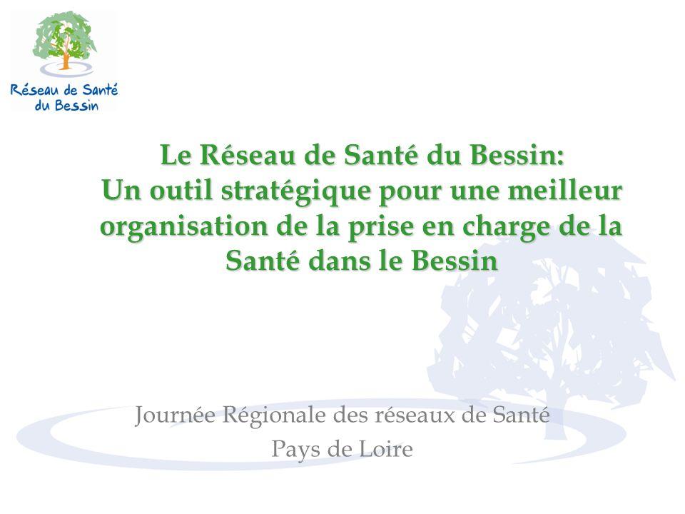 Le Réseau de Santé du Bessin: Un outil stratégique pour une meilleur organisation de la prise en charge de la Santé dans le Bessin Journée Régionale des réseaux de Santé Pays de Loire