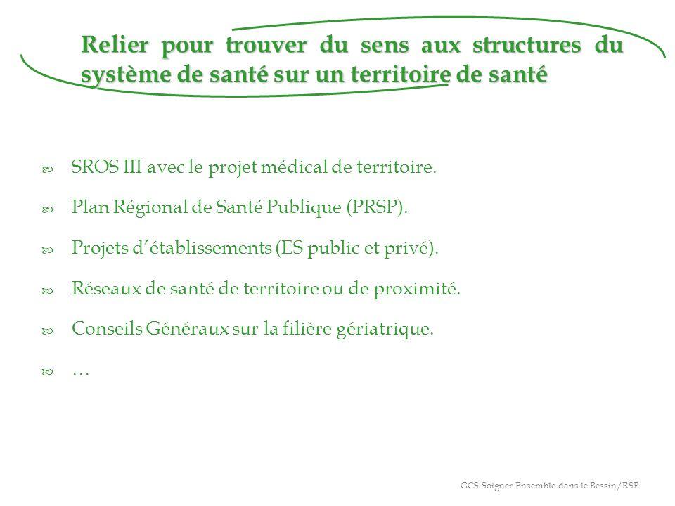 Une organisation structurée Un Groupement de Coopération Sanitaire « Soigner Ensemble dans le Bessin ».
