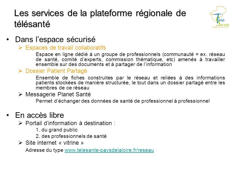 Dans lespace sécurisé Espaces de travail collaboratifs Espace en ligne dédié à un groupe de professionnels (communauté = ex.