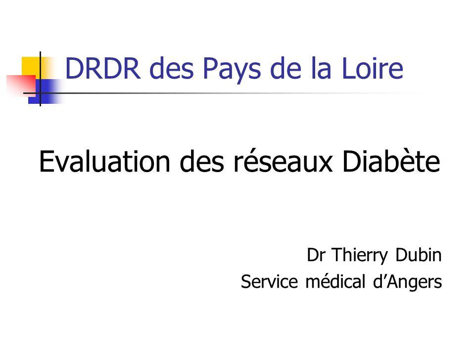 DRDR des Pays de la Loire Evaluation des réseaux Diabète Dr Thierry Dubin Service médical dAngers