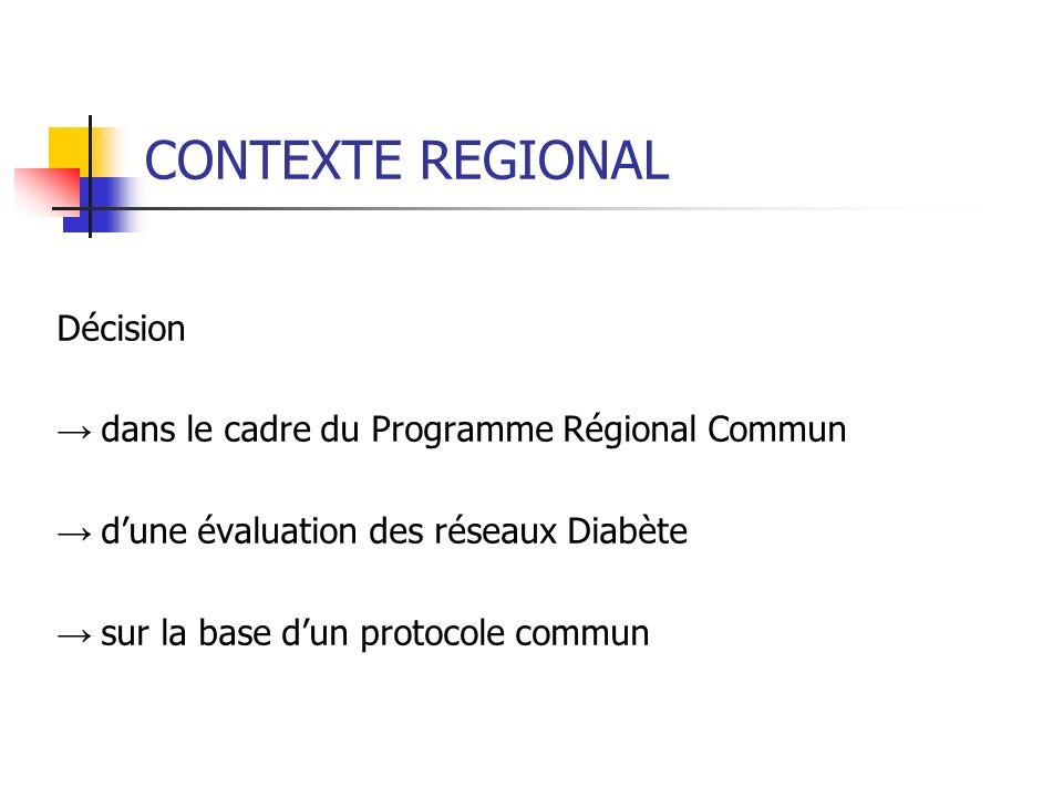 CONTEXTE REGIONAL Décision dans le cadre du Programme Régional Commun dune évaluation des réseaux Diabète sur la base dun protocole commun