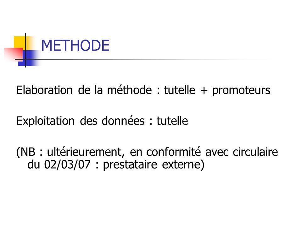 METHODE Elaboration de la méthode : tutelle + promoteurs Exploitation des données : tutelle (NB : ultérieurement, en conformité avec circulaire du 02/03/07 : prestataire externe)
