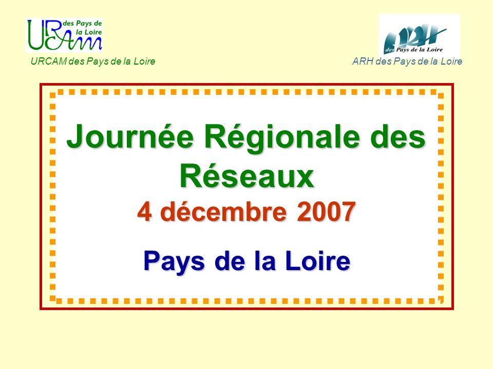 Journée Régionale des Réseaux 4 décembre 2007 Pays de la Loire URCAM des Pays de la LoireARH des Pays de la Loire