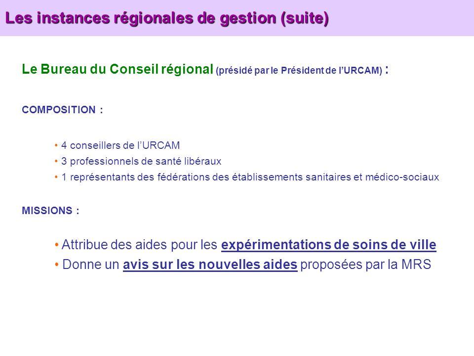 Les instances régionales de gestion (suite) Le Bureau du Conseil régional (présidé par le Président de lURCAM) : COMPOSITION : 4 conseillers de lURCAM