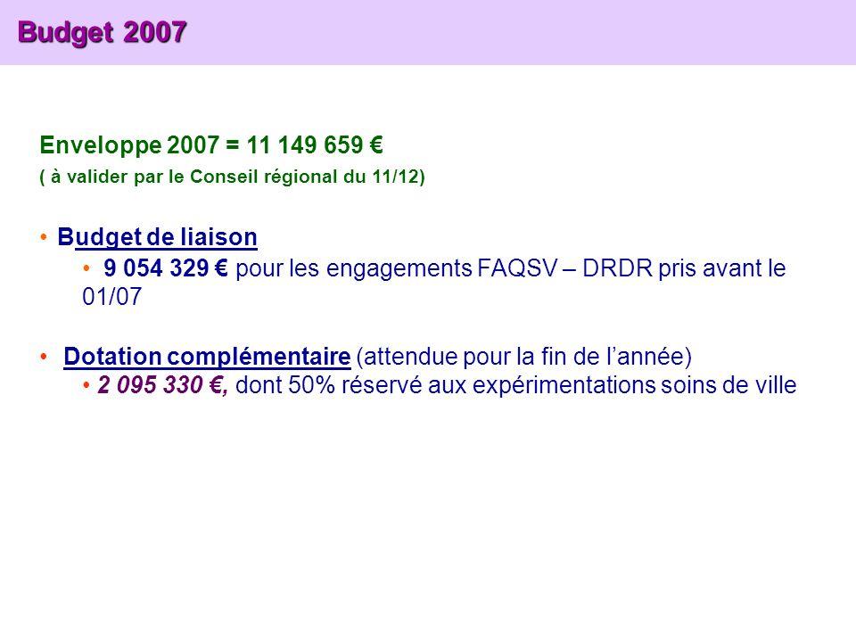 Budget 2007 Budget 2007 Enveloppe 2007 = 11 149 659 ( à valider par le Conseil régional du 11/12) Budget de liaison 9 054 329 pour les engagements FAQ