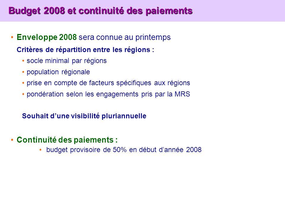 Budget 2008 et continuité des paiements Budget 2008 et continuité des paiements Enveloppe 2008 sera connue au printemps Critères de répartition entre