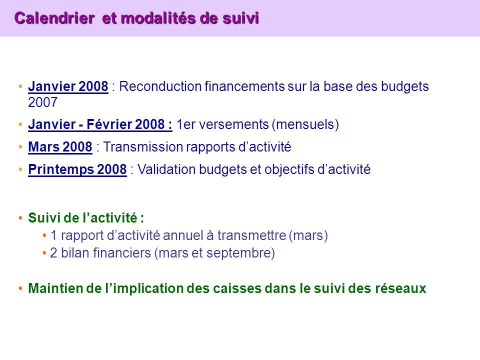 Calendrier et modalités de suivi Calendrier et modalités de suivi Janvier 2008 : Reconduction financements sur la base des budgets 2007 Janvier - Févr