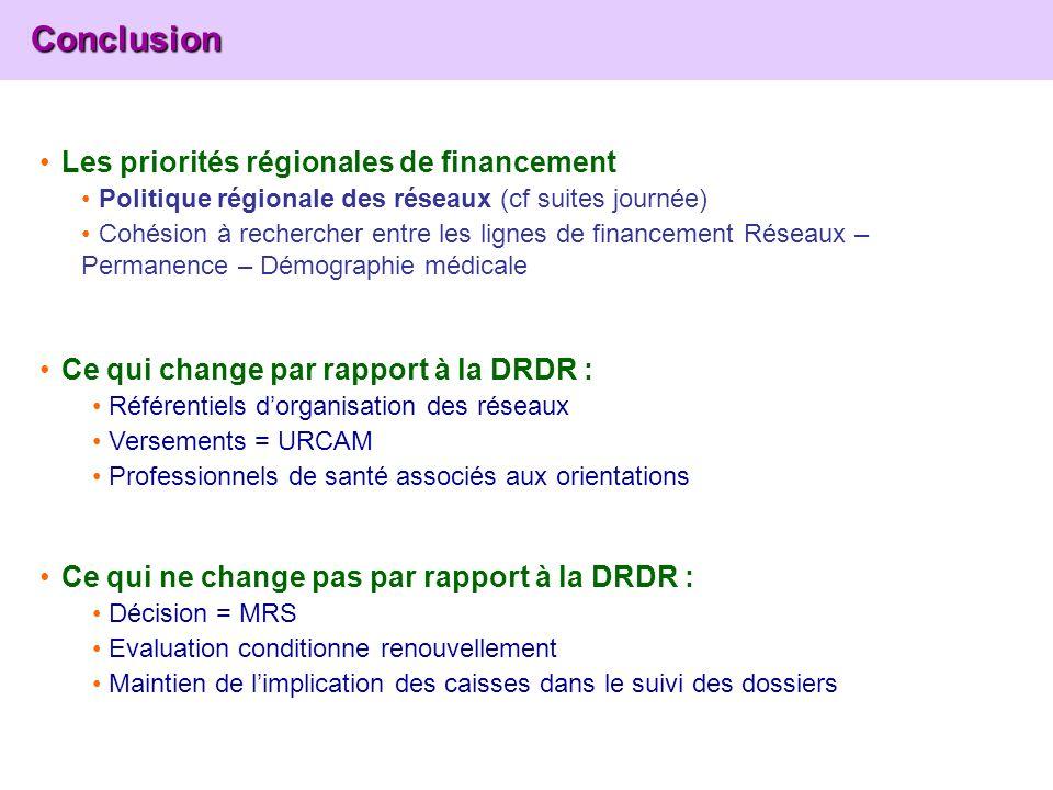 Conclusion Conclusion Les priorités régionales de financement Politique régionale des réseaux (cf suites journée) Cohésion à rechercher entre les lign