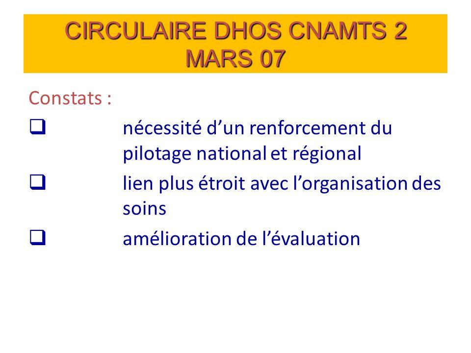 CIRCULAIRE DHOS CNAMTS 2 MARS 07 Constats : nécessité dun renforcement du pilotage national et régional lien plus étroit avec lorganisation des soins