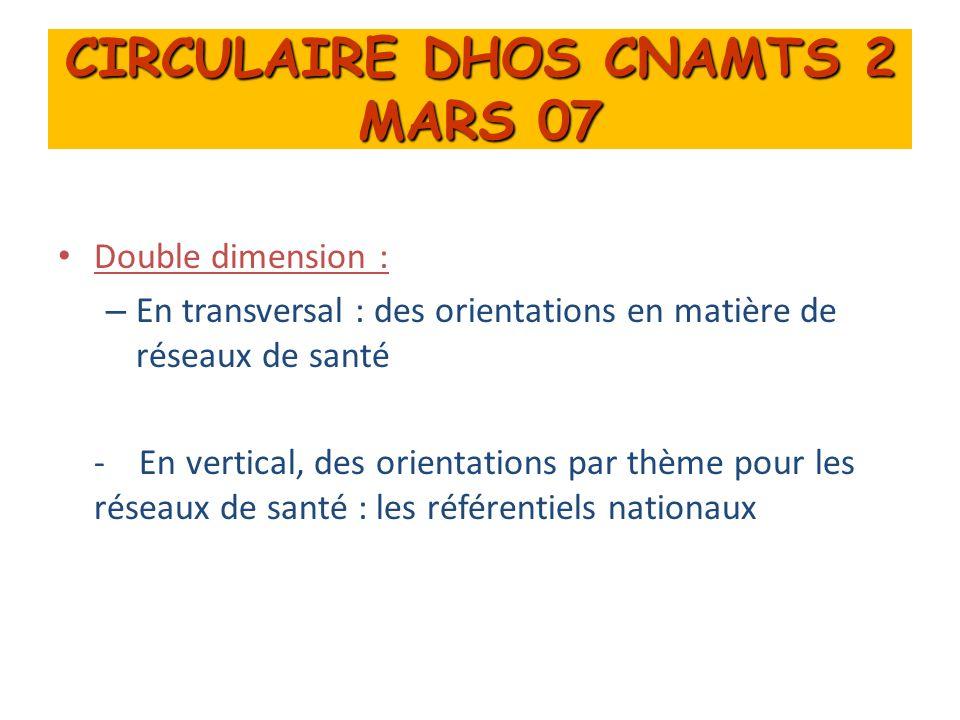 CIRCULAIRE DHOS CNAMTS 2 MARS 07 Double dimension : – En transversal : des orientations en matière de réseaux de santé - En vertical, des orientations