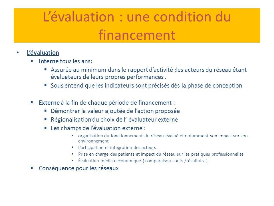 Lévaluation : une condition du financement Lévaluation Interne tous les ans: Assurée au minimum dans le rapport dactivité ;les acteurs du réseau étant