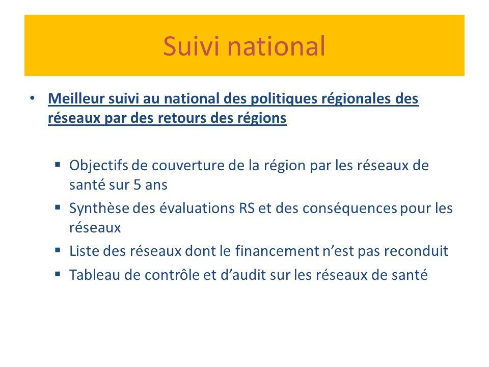 Suivi national Meilleur suivi au national des politiques régionales des réseaux par des retours des régions Objectifs de couverture de la région par l