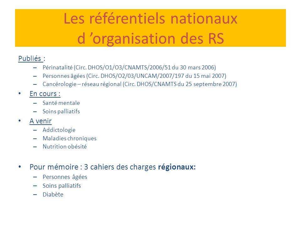 Les référentiels nationaux d organisation des RS Publiés : – Périnatalité (Circ. DHOS/O1/O3/CNAMTS/2006/51 du 30 mars 2006) – Personnes âgées (Circ. D