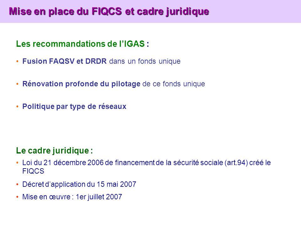 Mise en place du FIQCS et cadre juridique Mise en place du FIQCS et cadre juridique Les recommandations de lIGAS : Fusion FAQSV et DRDR dans un fonds