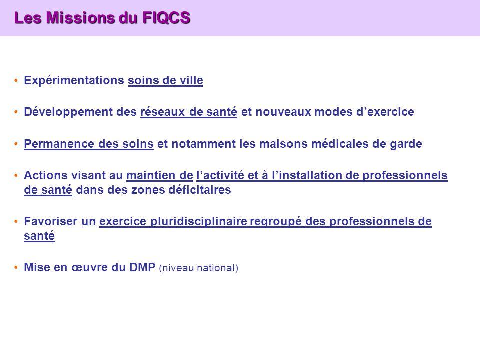 Les Missions du FIQCS Les Missions du FIQCS Expérimentations soins de ville Développement des réseaux de santé et nouveaux modes dexercice Permanence