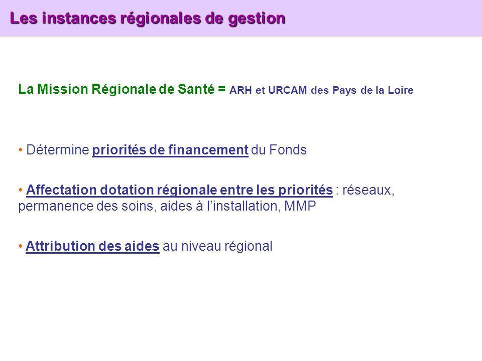 Les instances régionales de gestion Les instances régionales de gestion La Mission Régionale de Santé = ARH et URCAM des Pays de la Loire Détermine pr