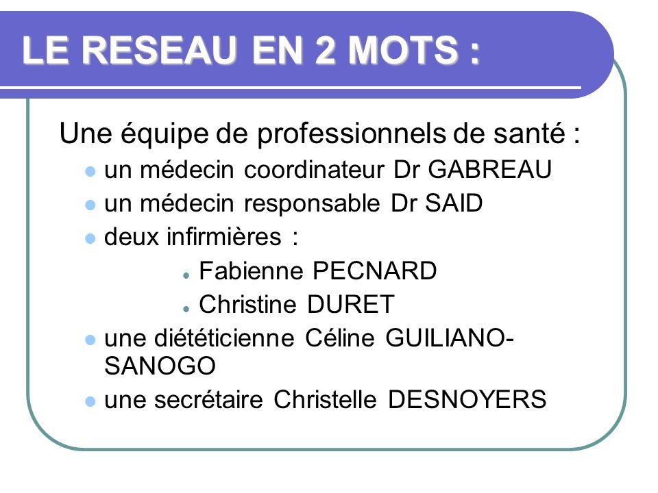 LE RESEAU EN 2 MOTS : Une équipe de professionnels de santé : un médecin coordinateur Dr GABREAU un médecin responsable Dr SAID deux infirmières : Fab