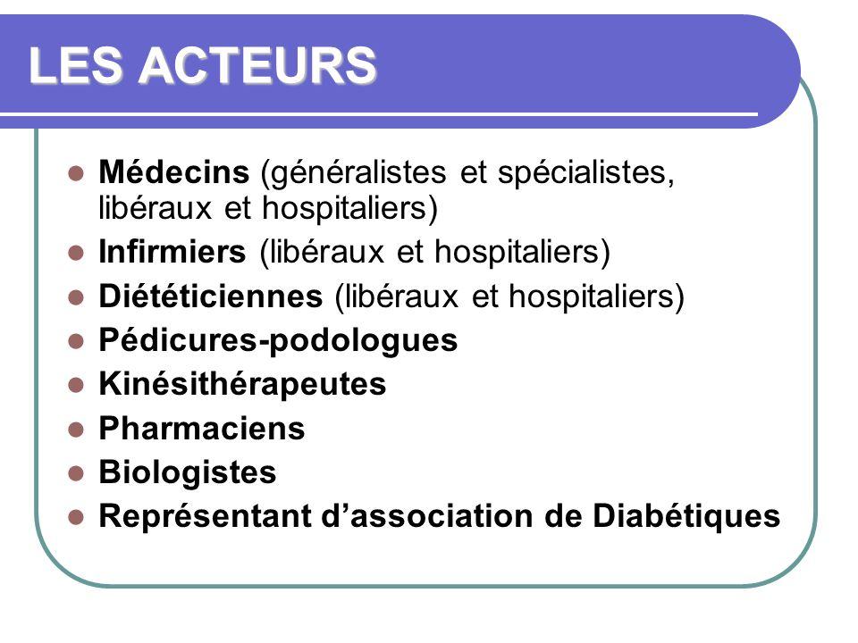 LES ACTEURS Médecins (généralistes et spécialistes, libéraux et hospitaliers) Infirmiers (libéraux et hospitaliers) Diététiciennes (libéraux et hospit