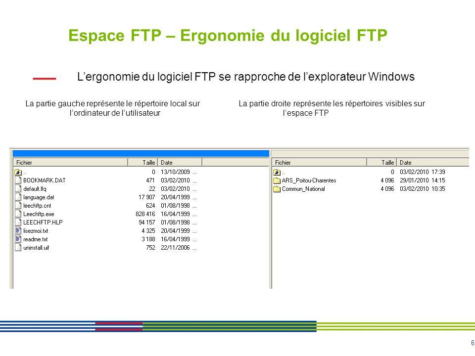 6 Espace FTP – Ergonomie du logiciel FTP La partie gauche représente le répertoire local sur lordinateur de lutilisateur La partie droite représente les répertoires visibles sur lespace FTP Lergonomie du logiciel FTP se rapproche de lexplorateur Windows