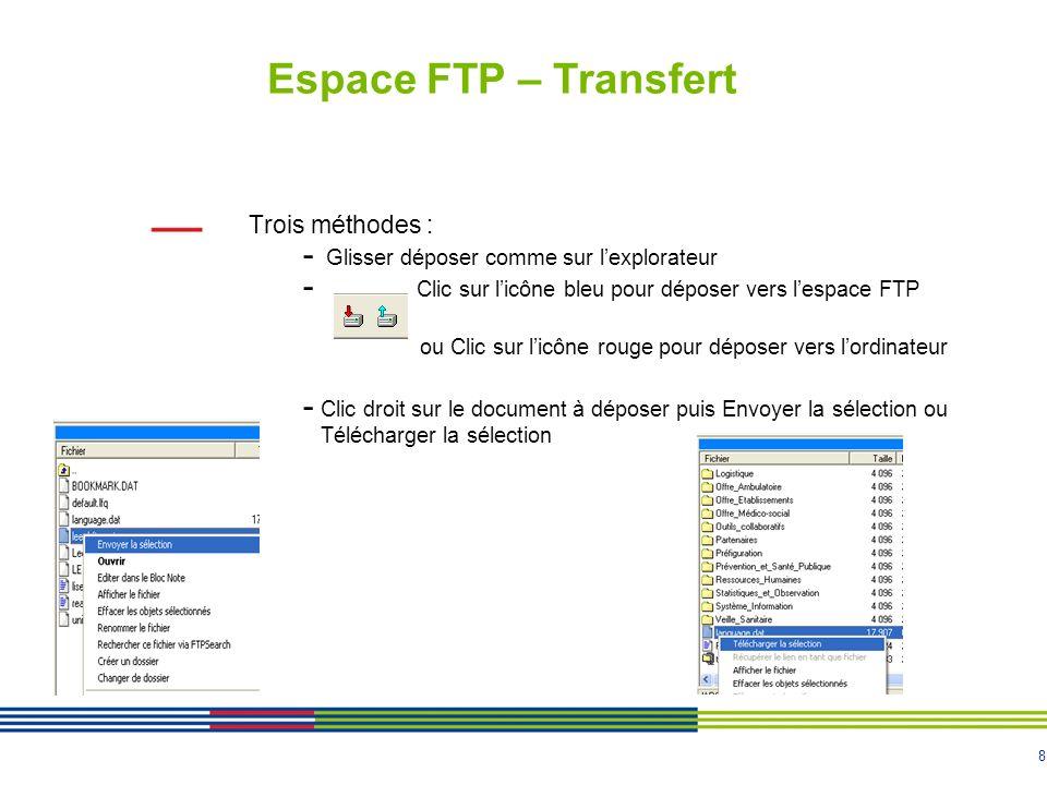 8 Espace FTP – Transfert Trois méthodes : - Glisser déposer comme sur lexplorateur - Clic sur licône bleu pour déposer vers lespace FTP ou Clic sur licône rouge pour déposer vers lordinateur - Clic droit sur le document à déposer puis Envoyer la sélection ou Télécharger la sélection