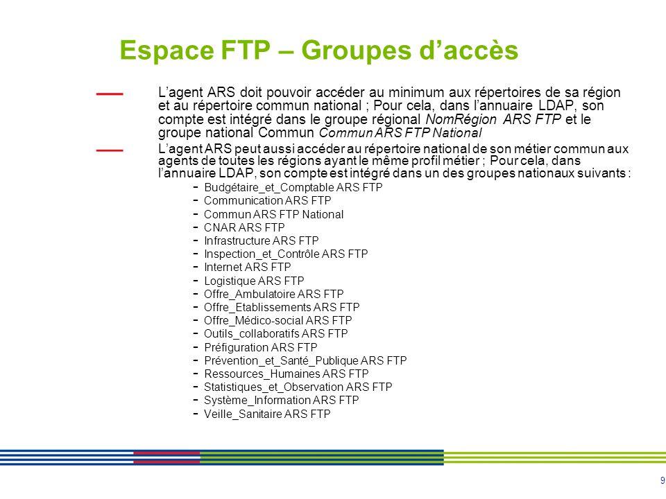 9 Espace FTP – Groupes daccès Lagent ARS doit pouvoir accéder au minimum aux répertoires de sa région et au répertoire commun national ; Pour cela, dans lannuaire LDAP, son compte est intégré dans le groupe régional NomRégion ARS FTP et le groupe national Commun Commun ARS FTP National Lagent ARS peut aussi accéder au répertoire national de son métier commun aux agents de toutes les régions ayant le même profil métier ; Pour cela, dans lannuaire LDAP, son compte est intégré dans un des groupes nationaux suivants : - Budgétaire_et_Comptable ARS FTP - Communication ARS FTP - Commun ARS FTP National - CNAR ARS FTP - Infrastructure ARS FTP - Inspection_et_Contrôle ARS FTP - Internet ARS FTP - Logistique ARS FTP - Offre_Ambulatoire ARS FTP - Offre_Etablissements ARS FTP - Offre_Médico-social ARS FTP - Outils_collaboratifs ARS FTP - Préfiguration ARS FTP - Prévention_et_Santé_Publique ARS FTP - Ressources_Humaines ARS FTP - Statistiques_et_Observation ARS FTP - Système_Information ARS FTP - Veille_Sanitaire ARS FTP