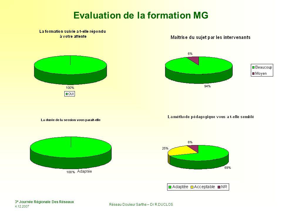 3 e Journée Régionale Des Réseaux 4.12.2007 Réseau Douleur Sarthe – Dr R.DUCLOS Evaluation de la formation MG Adaptée