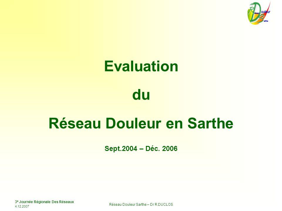3 e Journée Régionale Des Réseaux 4.12.2007 Réseau Douleur Sarthe – Dr R.DUCLOS Evaluation du Réseau Douleur en Sarthe Sept.2004 – Déc. 2006
