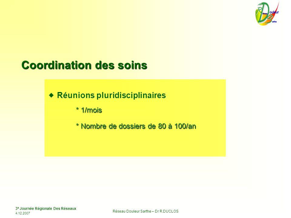 3 e Journée Régionale Des Réseaux 4.12.2007 Réseau Douleur Sarthe – Dr R.DUCLOS Coordination des soins Réunions pluridisciplinaires * 1/mois * Nombre