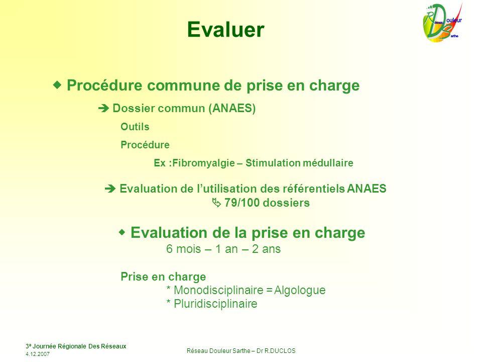 3 e Journée Régionale Des Réseaux 4.12.2007 Réseau Douleur Sarthe – Dr R.DUCLOS Evaluer Procédure commune de prise en charge Dossier commun (ANAES) Ou